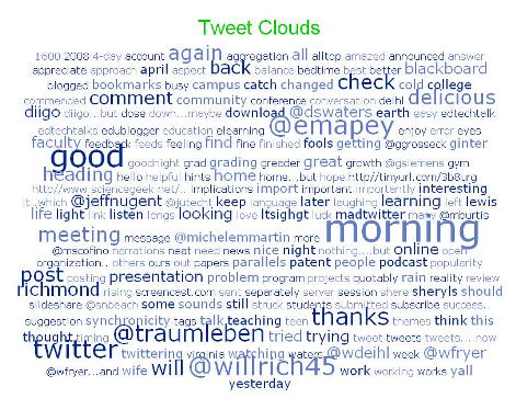 Tweet Clouds