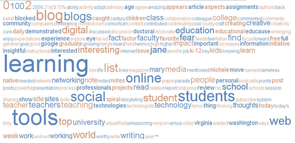 Britt Blog wordcloud