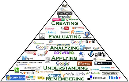 bloomspyramid