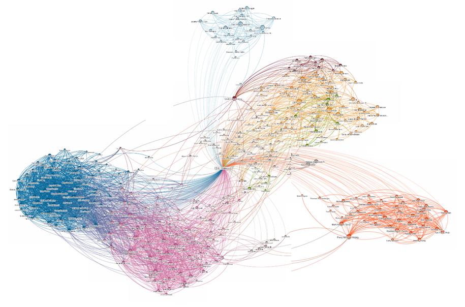 LinkedIn Map