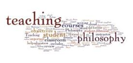 philosophy wordle