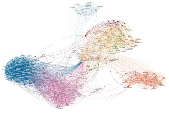 LinkedIn network map
