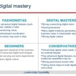 Viewing Digital Tools through Leadership