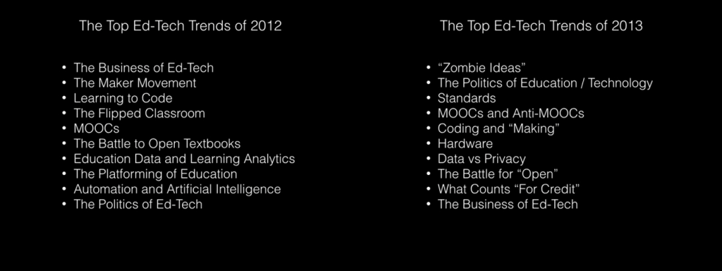trends2012-2013