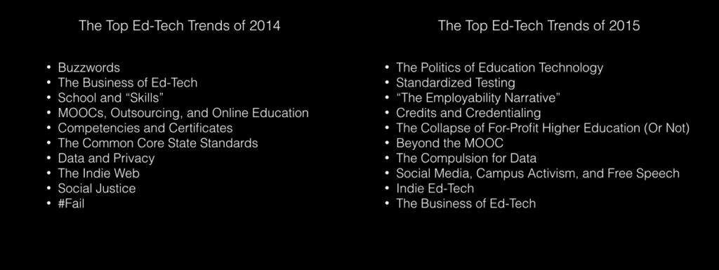trends2014-2015